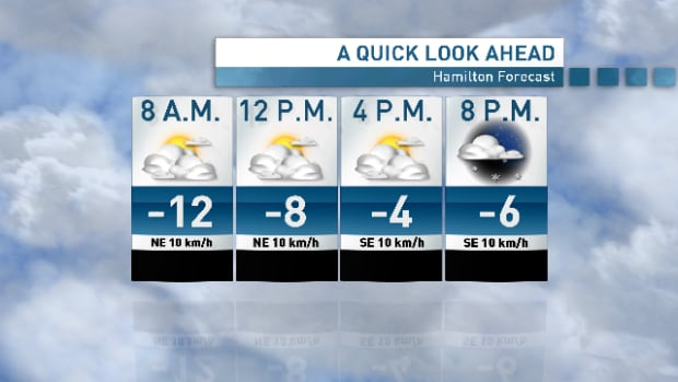 The CBC Weather Centre has supplied the above forecast for Hamilton on Thursday.