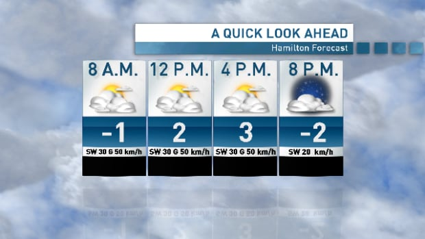 Here's a look at what kind of weather to expect on Wednesday.