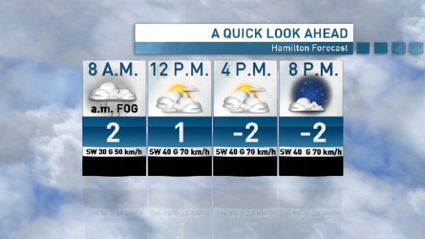 The rainfall warning for Hamilton has ended as of 7 a.m. Friday morning.