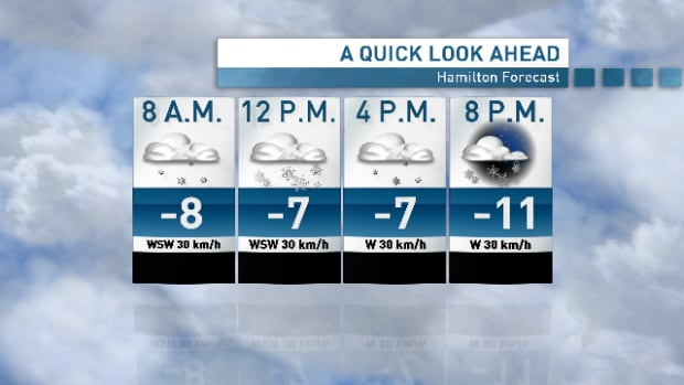Here's a look at what to expect from today's weather.