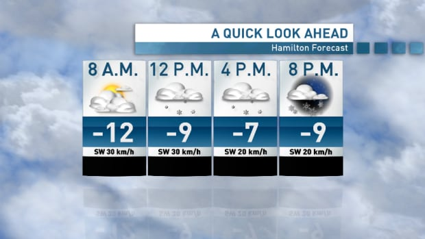 Here's a look at the weather you can expect on Tuesday in Hamilton.