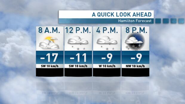 Hamilton woke up to bitterly cold temperatures on Tuesday morning.