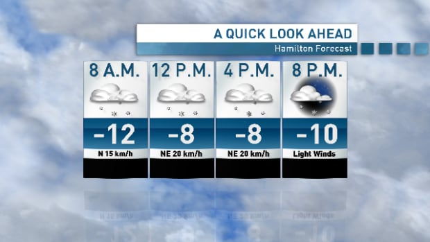 The CBC Weather Centre has provided this visual forecast of what Wednesday looks like weather-wise.