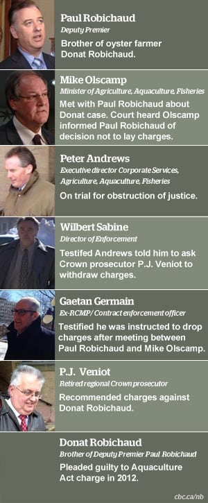 People involved in the Peter Andrews obstruction of justice trial