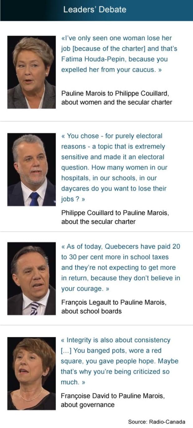 quebec election debate quotations