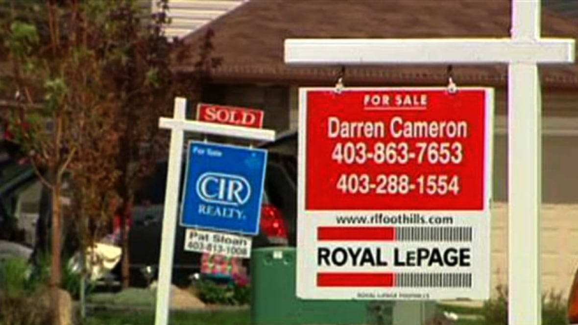 Calgary real estate market rated top 3 in world study