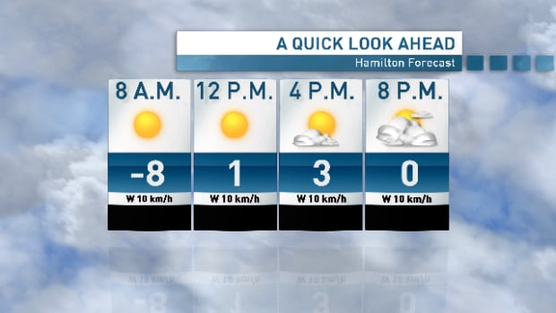 Hamilton woke up to its coldest April 16 in at least 55 years.