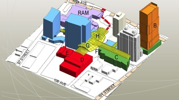 The proposed Galleria is shown in yellow. The building in green is the space proposed for the University of Alberta; the red buildings are the four performing arts theatres and the building in orange is an office tower connected to the project.