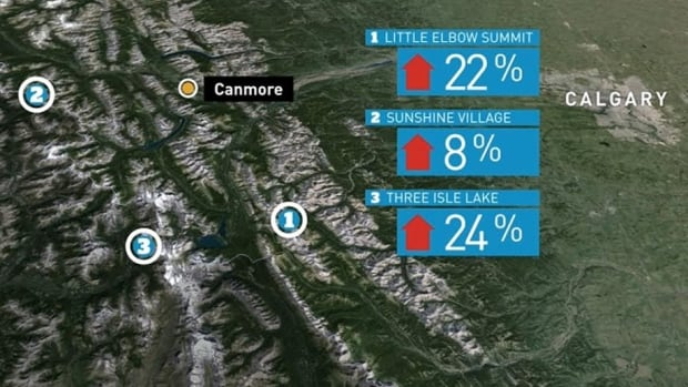 A map showing the snowpack levels at three locations west of Calgary.