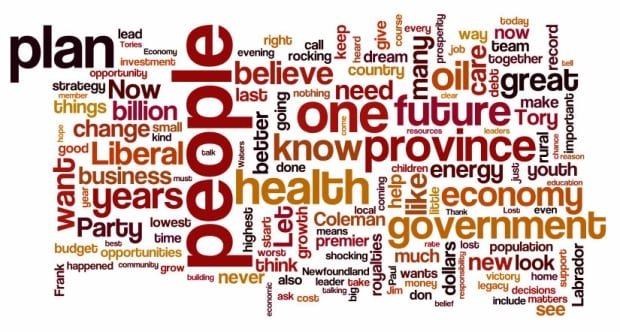 Dwight Ball word cloud May 2014