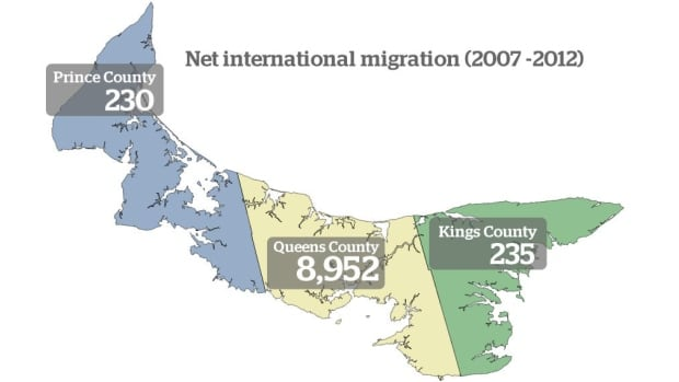 Most immigrants are settling in central P.E.I.