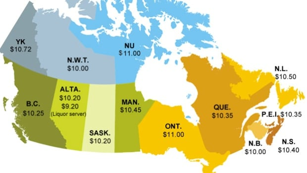Alberta will finally join the ranks of provinces across Canada that pay more than $10 for the general minimum wage in September.