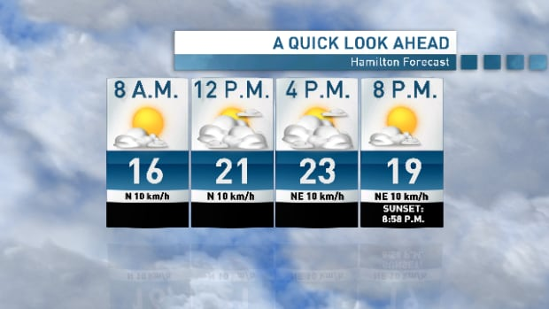 Here's a look at today's weather.