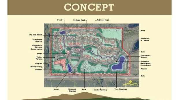 The original concept drawing for Hunt Coulee Village, a $20-million development envisioned for 18 hectares just outside Calgary.
