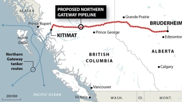 Enbridge Northern Gateway's proposed pipeline route for crude oil through northern B.C.