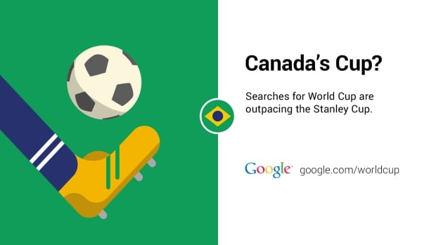Canadian sports fans are obsessed with more than just hockey. (Google)