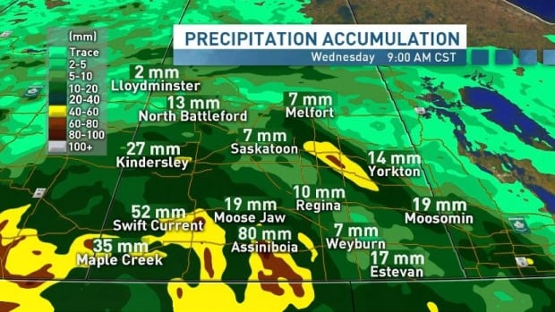 Some areas of Saskatchewan can expect to see another 80 millimetres of rain by Wednesday, according to meteorologists.