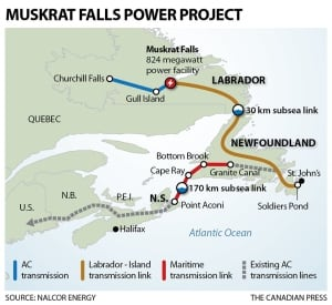Muskrat Falls development graphic