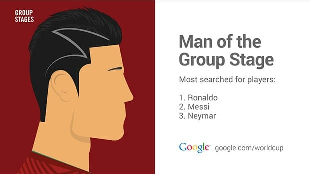 Cristiano Ronaldo caused a stir at the World Cup by sporting a zigzag buzz through his hair.
