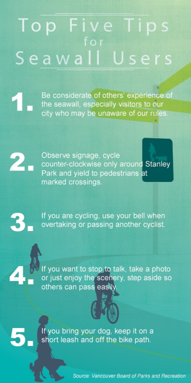 Top Five Tips for Seawall users