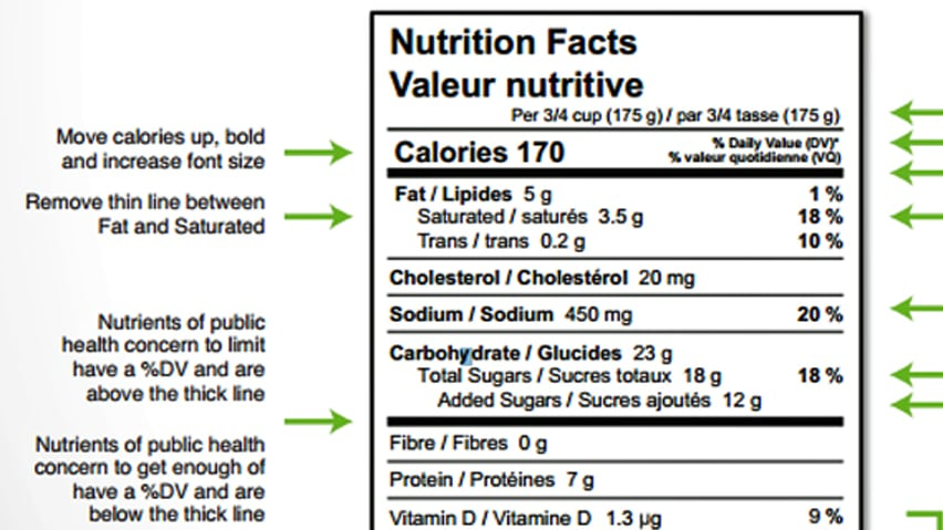 From dissertation proposal nutrition Popular