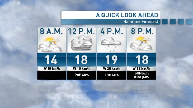 It'll be a damp day in Hamilton today.