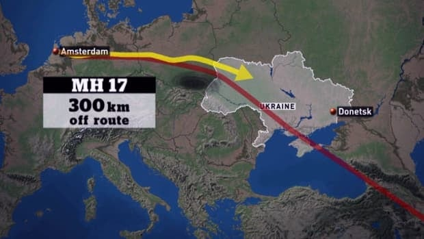Why was Flight MH17 in Ukrainian airspace?