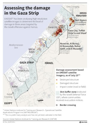 Gaza destruction map