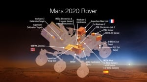 The next rover NASA will send to Mars in 2020 will carry seven carefully-selected instruments, including one that will be able to make oxygen.