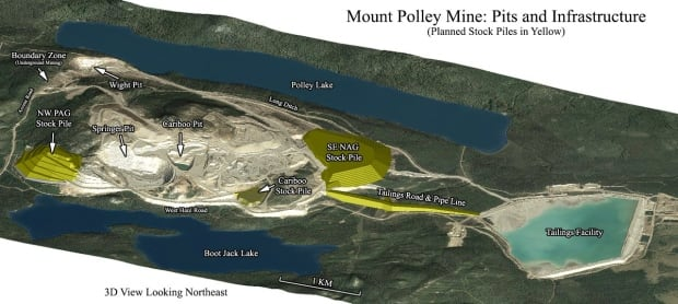 Mount Polley Mine layout