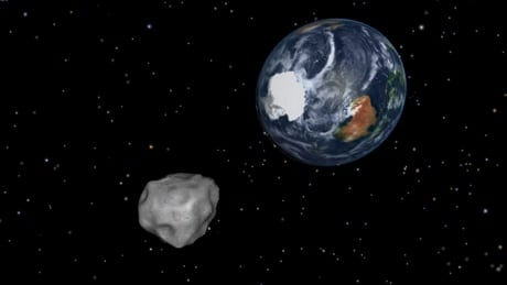 Earth Bound Asteroid 20130214