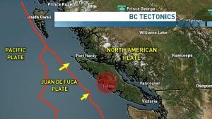 Earthquake plate tectonics