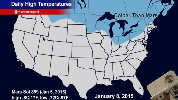 The Mars Weather accounted tweeted this image yesterday showing how much of Canada and some of the northern U.S. was expecting colder weather Thursday than Mars.