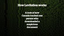 How Levitation works