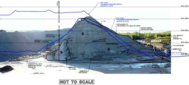 Mount Polley graphic