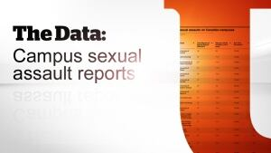 Campus sexual assault reports