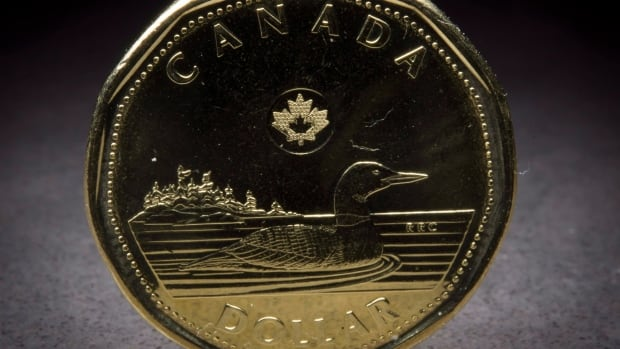 The loonie was up by more than a cent to 70.03 cents US.