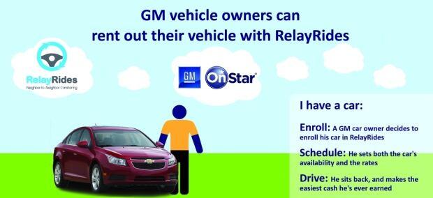 GM RelayRides