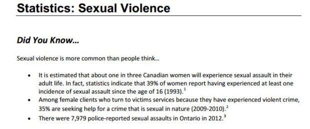 Sex violence stats