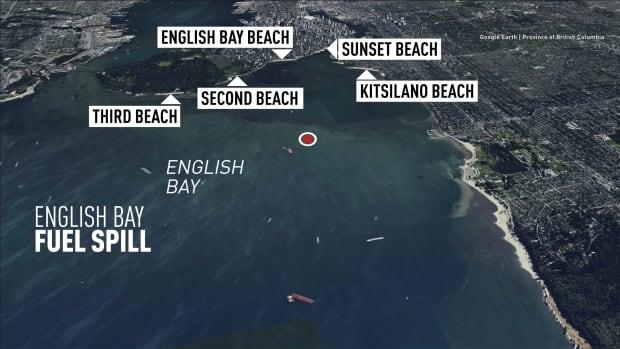 English Bay spill