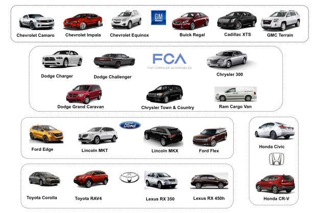 car-manufacturing-Canada