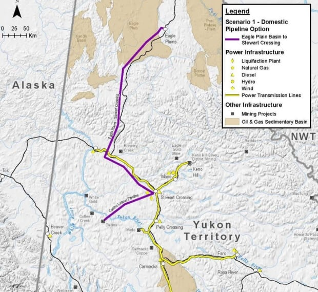 Economic Impacts Of Natural Gas Development Within The Yukon Territory