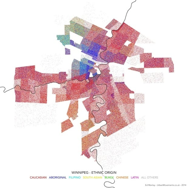 Winnipeg's ethnic distribution
