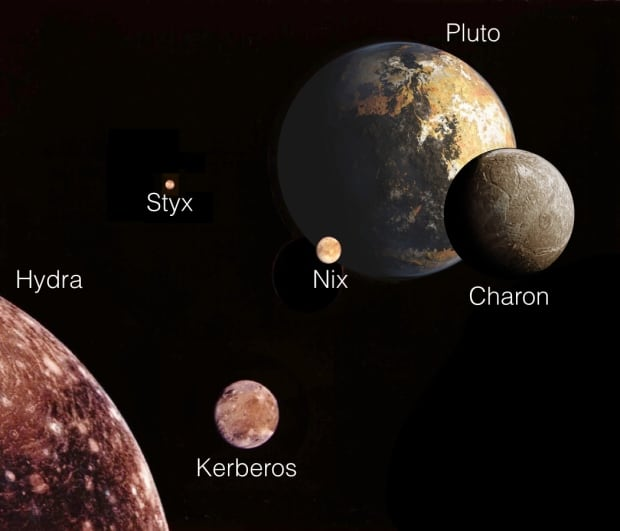 Pluto Moons Nix And Hydra S: Pluto's Moons Wobble Unpredictably Around 'double-planet