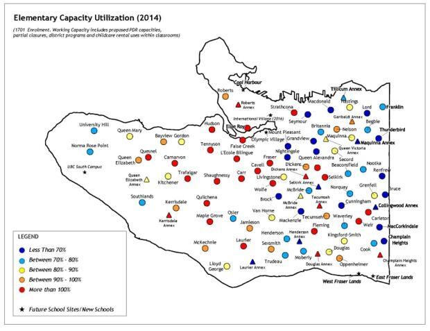 Vancouver schools - Elementary Capacity Utilization 2014
