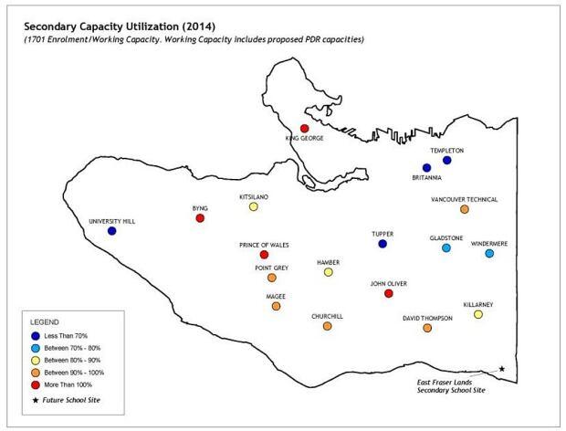 Vancouver schools - Secondary Capacity Utilization 2014