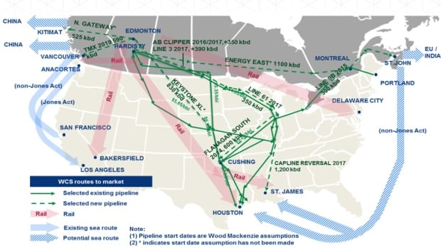 Proposed pipelines and other transportation routes for Canadian oil.