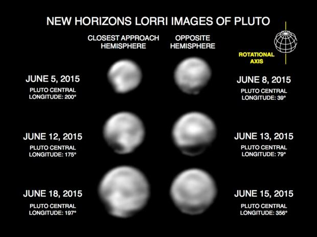 Pluto features June 18