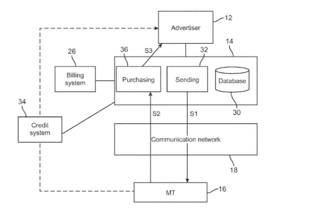 Apple Patent credit card mobile ads