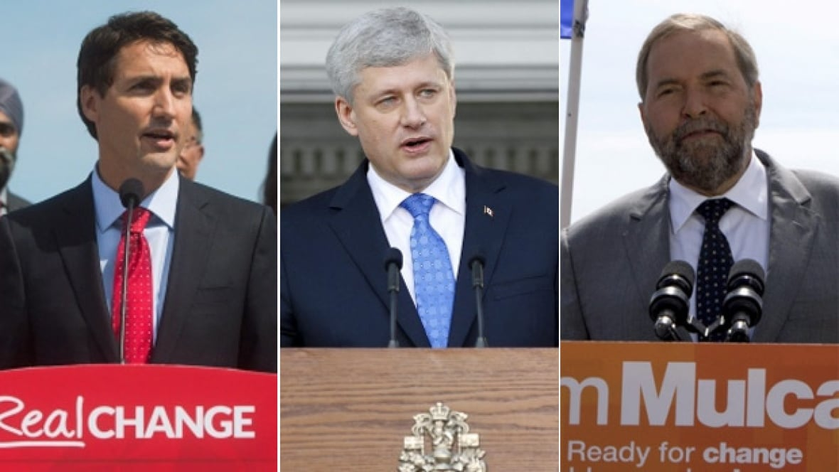 an analysis of the four political parties of canada Political and economic environment- canada please click on the link to the us department of state background page on canada political trade data & analysis.